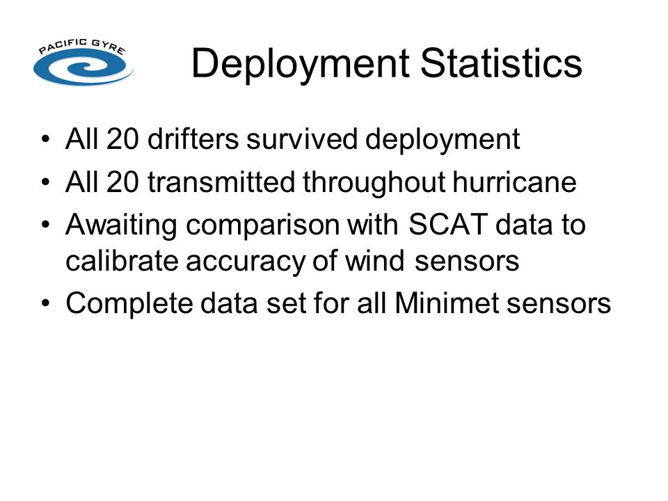 Deployment Statistics All 20 drifters survived deployment All 20 transmitted throughout hurricane Awaiting comparison with SCAT data to calibrate accuracy of wind sensors Complete data set for all Minimet sensors