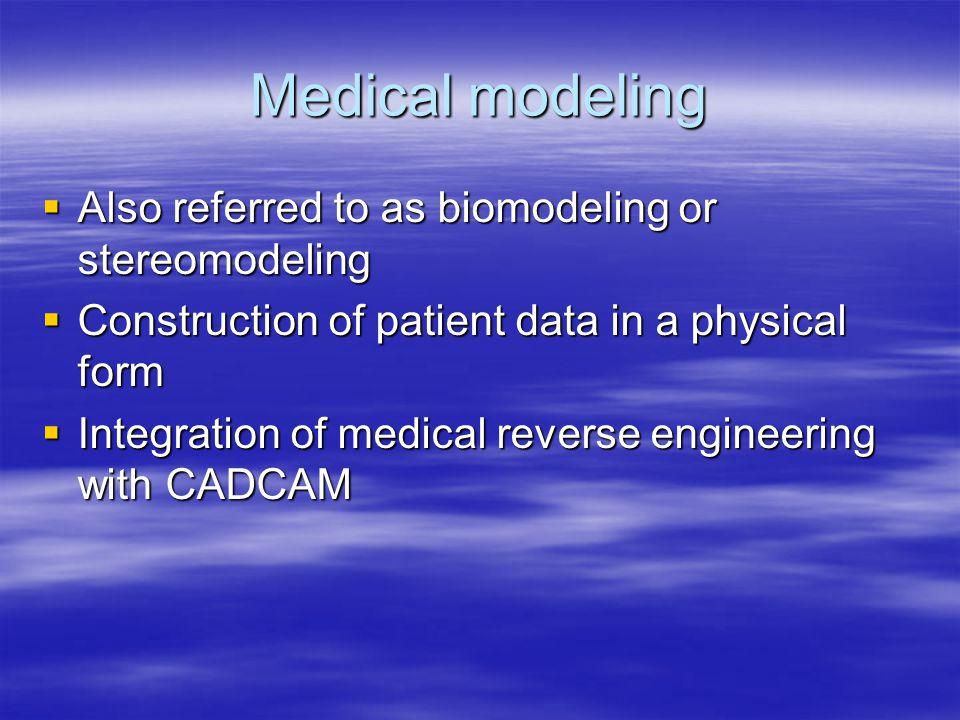 Generalised procedure for creating medical models.STL File Medical Software (e.g.
