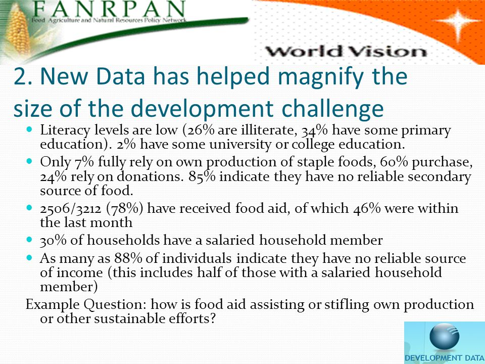 2. New Data has helped magnify the size of the development challenge Literacy levels are low (26% are illiterate, 34% have some primary education). 2%
