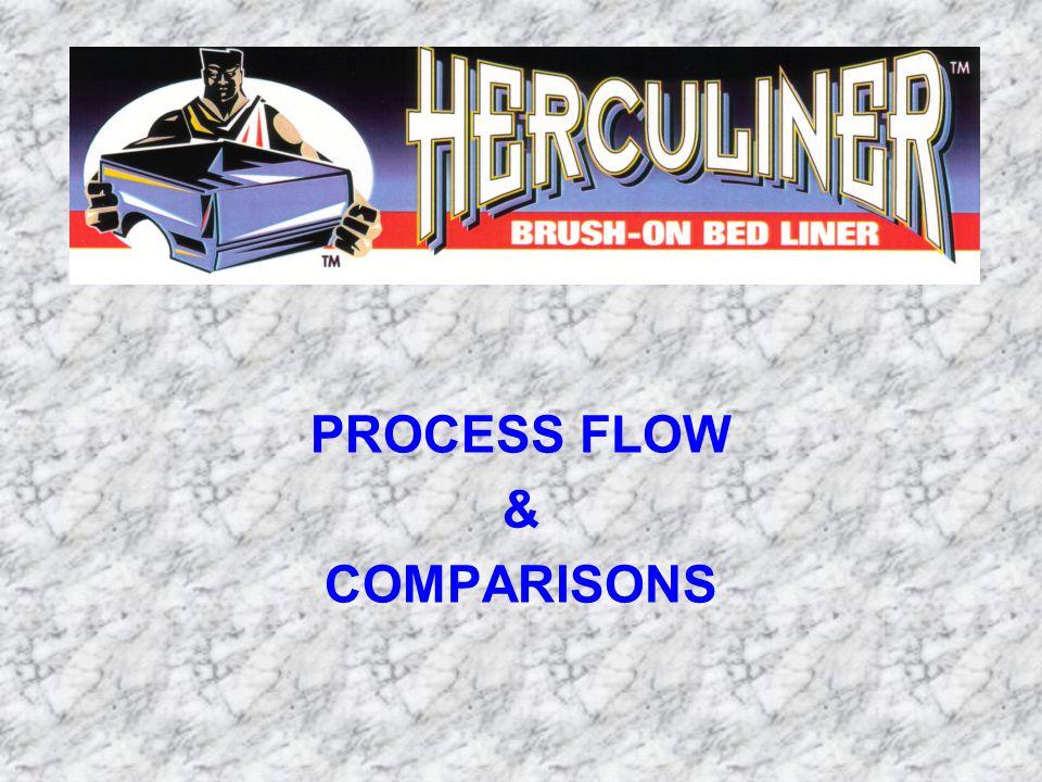 PROCESS FLOW & COMPARISONS
