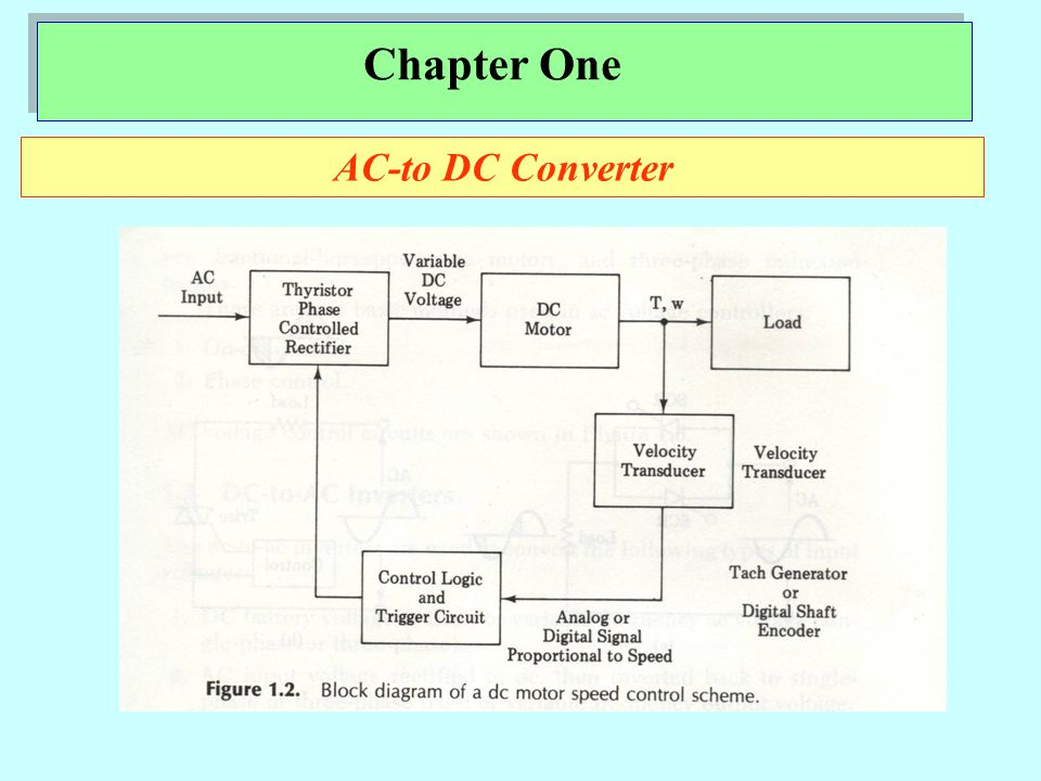 Chapter One AC-to DC Converter
