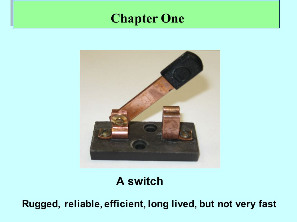 Chapter One DC-to AC Inverters