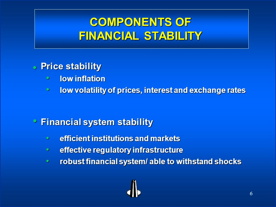6 COMPONENTS OF FINANCIAL STABILITY l Price stability low inflation low inflation low volatility of prices, interest and exchange rates low volatility of prices, interest and exchange rates Financial system stability Financial system stability efficient institutions and markets efficient institutions and markets effective regulatory infrastructure effective regulatory infrastructure robust financial system/ able to withstand shocks robust financial system/ able to withstand shocks