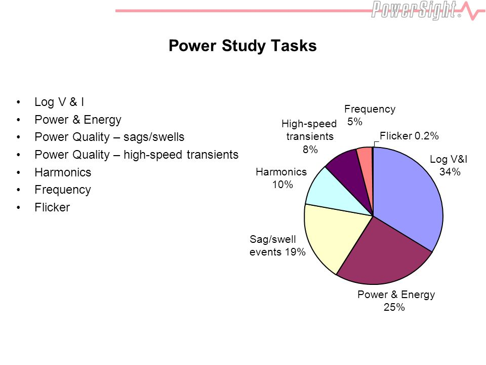Power Study Tasks Log V & I Power & Energy Power Quality – sags/swells Power Quality – high-speed transients Harmonics Frequency Flicker Power & Energ