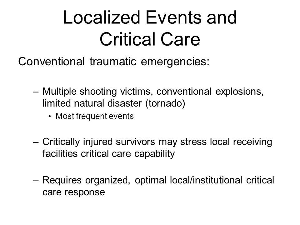 DemandResources Critical Care Capability