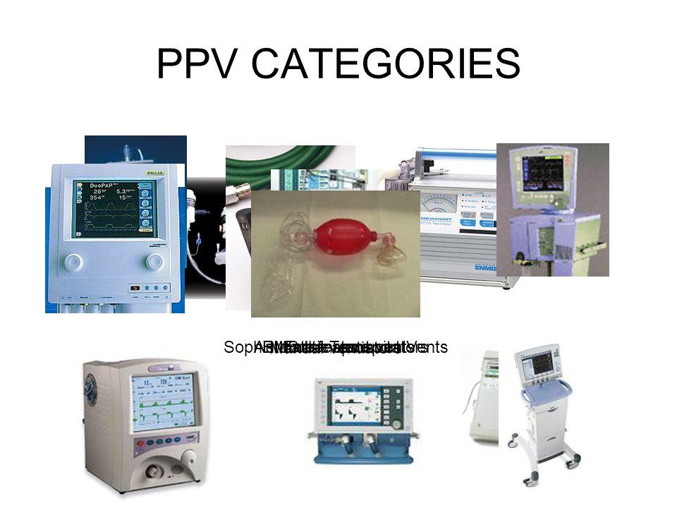 PPV CATEGORIES Automatic resuscitatorsEMS transport ventsSophisticated Transport VentsFull-feature vents Manual ventiators