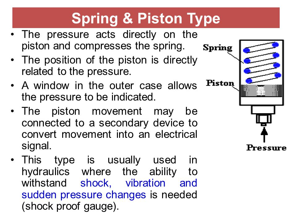 Spring & Piston Type The pressure acts directly on the piston and compresses the spring. The position of the piston is directly related to the pressur