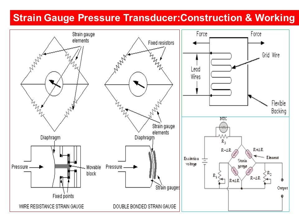 Strain Gauge Pressure Transducer:Construction & Working