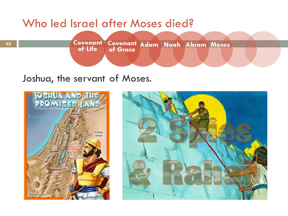 Who led Israel after Moses died? 32 Joshua, the servant of Moses. Covenant of Life Adam Covenant of Grace NoahAbramMoses