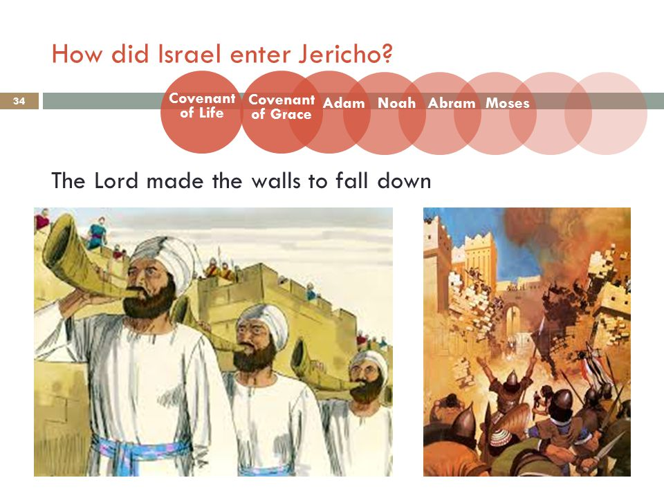 How did Israel enter Jericho? 34 The Lord made the walls to fall down Covenant of Life Adam Covenant of Grace NoahAbramMoses