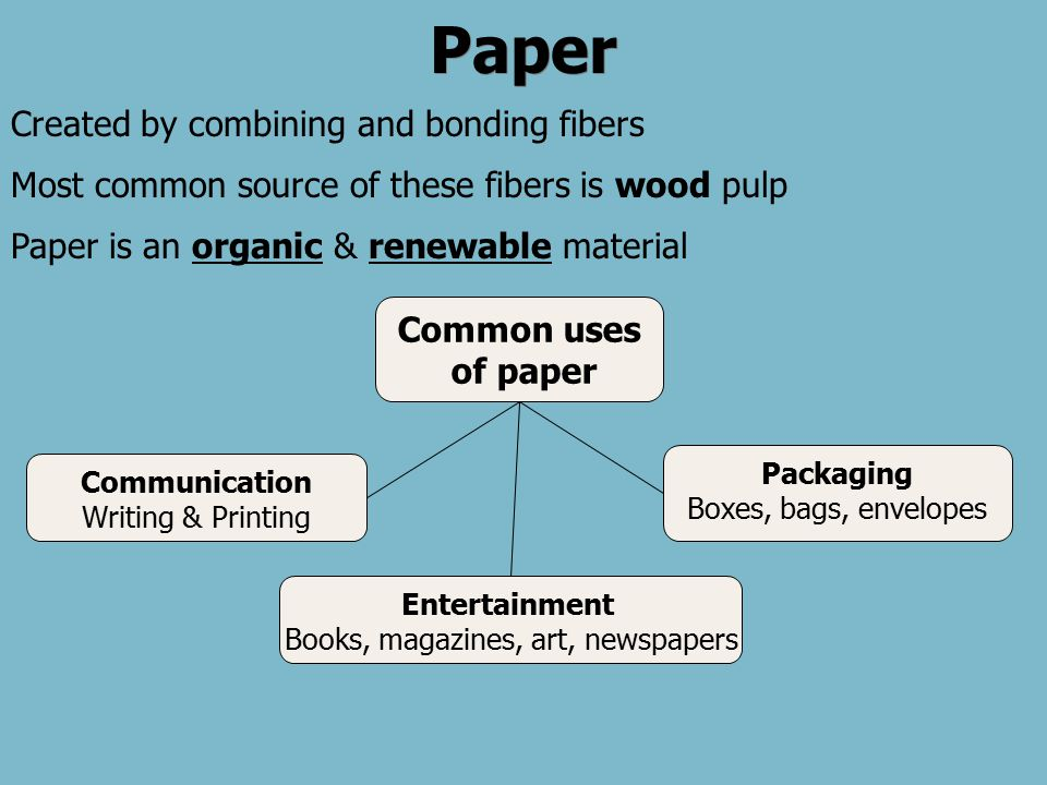 Paper Created by combining and bonding fibers Most common source of these fibers is wood pulp Common uses of paper Communication Writing & Printing En