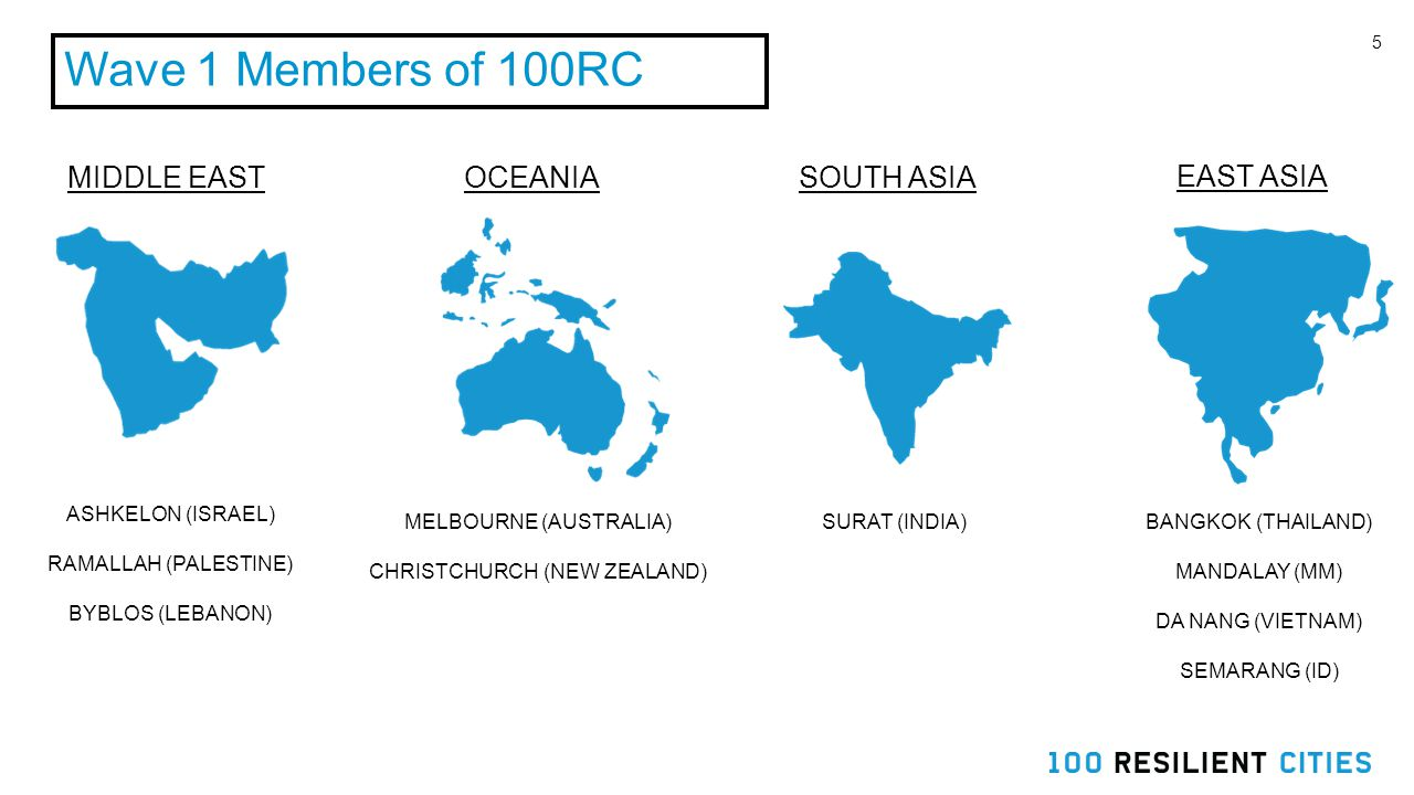 5 MIDDLE EAST ASHKELON (ISRAEL) RAMALLAH (PALESTINE) BYBLOS (LEBANON) OCEANIA MELBOURNE (AUSTRALIA) CHRISTCHURCH (NEW ZEALAND) SOUTH ASIA SURAT (INDIA) EAST ASIA BANGKOK (THAILAND) MANDALAY (MM) DA NANG (VIETNAM) SEMARANG (ID) Wave 1 Members of 100RC