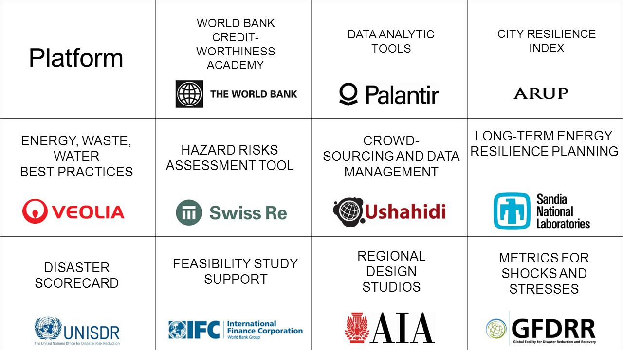 6 Platform HAZARD RISKS ASSESSMENT TOOL WORLD BANK CREDIT- WORTHINESS ACADEMY CITY RESILIENCE INDEX DATA ANALYTIC TOOLS CROWD- SOURCING AND DATA MANAGEMENT LONG-TERM ENERGY RESILIENCE PLANNING FEASIBILITY STUDY SUPPORT DISASTER SCORECARD REGIONAL DESIGN STUDIOS METRICS FOR SHOCKS AND STRESSES 6 ENERGY, WASTE, WATER BEST PRACTICES