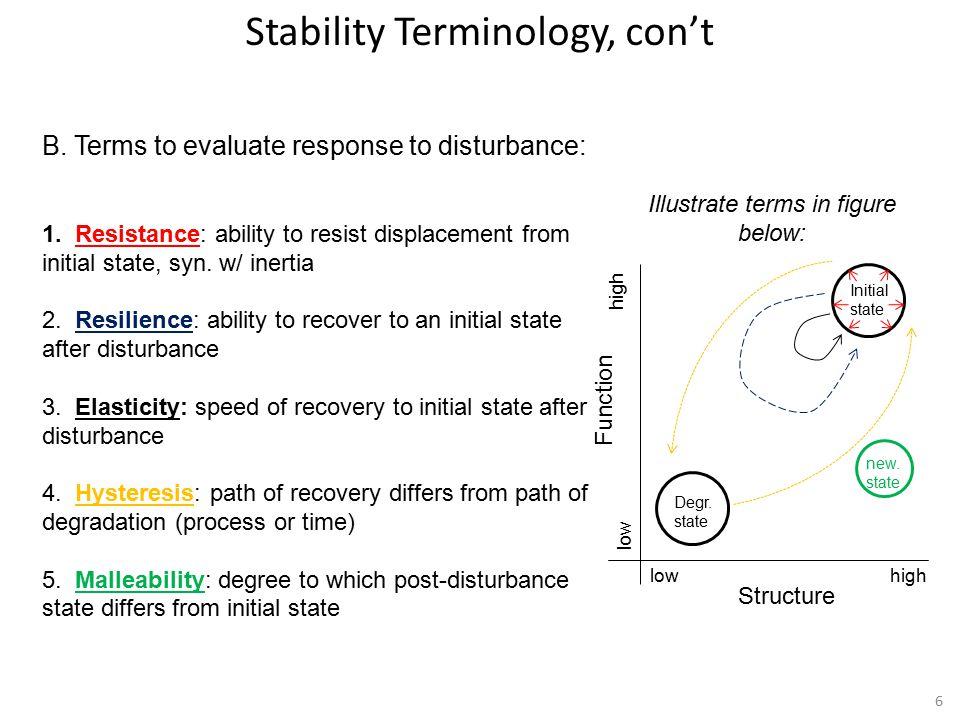 6 B. Terms to evaluate response to disturbance: 1.