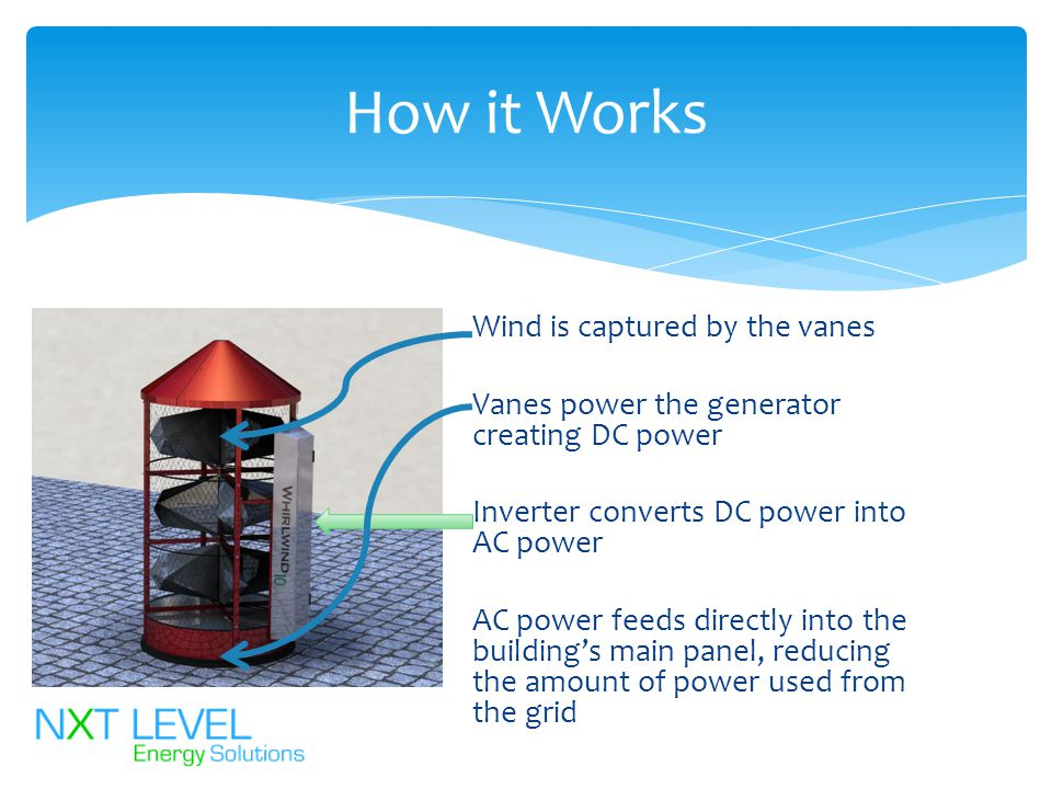  Inside each Silo is a patented technology called POLE-R-POWER, which uses a staggered magnetic array that allows the generator to turn with great ease  Each Silo operates on the principles of Wind Encapsulation How it Works
