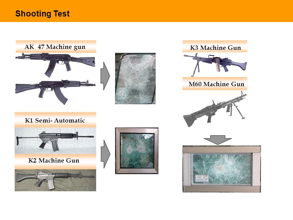 Shooting Test AK 47 Machine gun K1 Semi- Automatic K2 Machine Gun K3 Machine Gun M60 Machine Gun