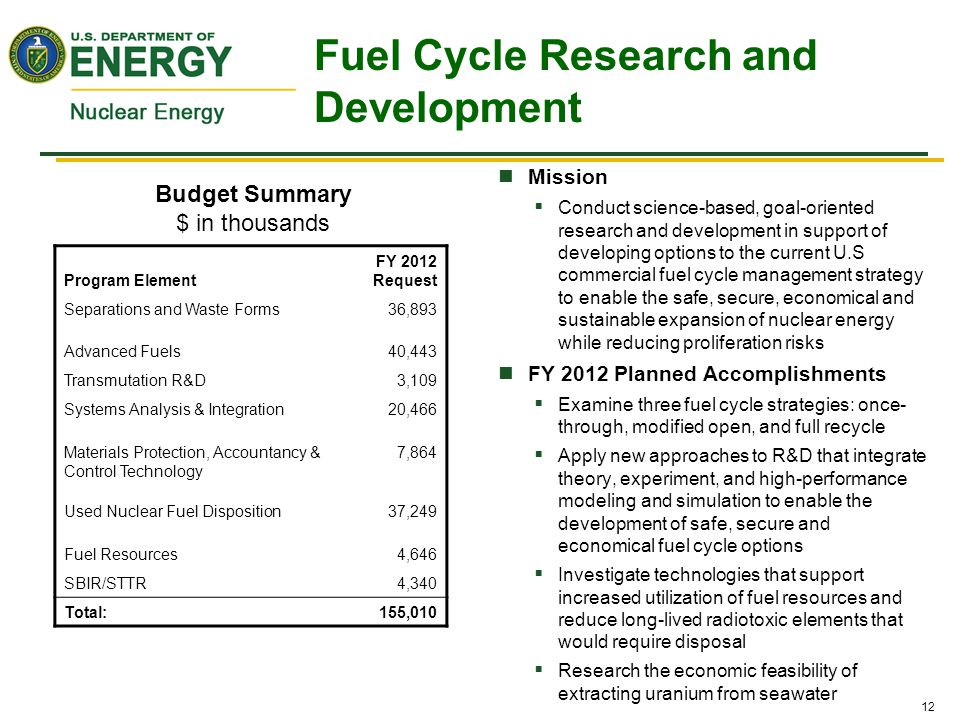 12 Mission  Conduct science-based, goal-oriented research and development in support of developing options to the current U.S commercial fuel cycle management strategy to enable the safe, secure, economical and sustainable expansion of nuclear energy while reducing proliferation risks FY 2012 Planned Accomplishments  Examine three fuel cycle strategies: once- through, modified open, and full recycle  Apply new approaches to R&D that integrate theory, experiment, and high-performance modeling and simulation to enable the development of safe, secure and economical fuel cycle options  Investigate technologies that support increased utilization of fuel resources and reduce long-lived radiotoxic elements that would require disposal  Research the economic feasibility of extracting uranium from seawater Program Element FY 2012 Request Separations and Waste Forms36,893 Advanced Fuels40,443 Transmutation R&D3,109 Systems Analysis & Integration20,466 Materials Protection, Accountancy & Control Technology 7,864 Used Nuclear Fuel Disposition37,249 Fuel Resources4,646 SBIR/STTR4,340 Total:155,010 Budget Summary $ in thousands Fuel Cycle Research and Development