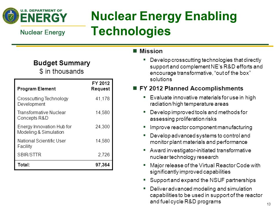 13 Nuclear Energy Enabling Technologies Mission  Develop crosscutting technologies that directly support and complement NE's R&D efforts and encourage transformative, out of the box solutions FY 2012 Planned Accomplishments  Evaluate innovative materials for use in high radiation/high temperature areas  Develop improved tools and methods for assessing proliferation risks  Improve reactor component manufacturing  Develop advanced systems to control and monitor plant materials and performance  Award investigator-initiated transformative nuclear technology research  Major release of the Virtual Reactor Code with significantly improved capabilities  Support and expand the NSUF partnerships  Deliver advanced modeling and simulation capabilities to be used in support of the reactor and fuel cycle R&D programs Program Element FY 2012 Request Crosscutting Technology Development 41,178 Transformative Nuclear Concepts R&D 14,580 Energy Innovation Hub for Modeling & Simulation 24,300 National Scientific User Facility 14,580 SBIR/STTR2,726 Total:97,364 Budget Summary $ in thousands