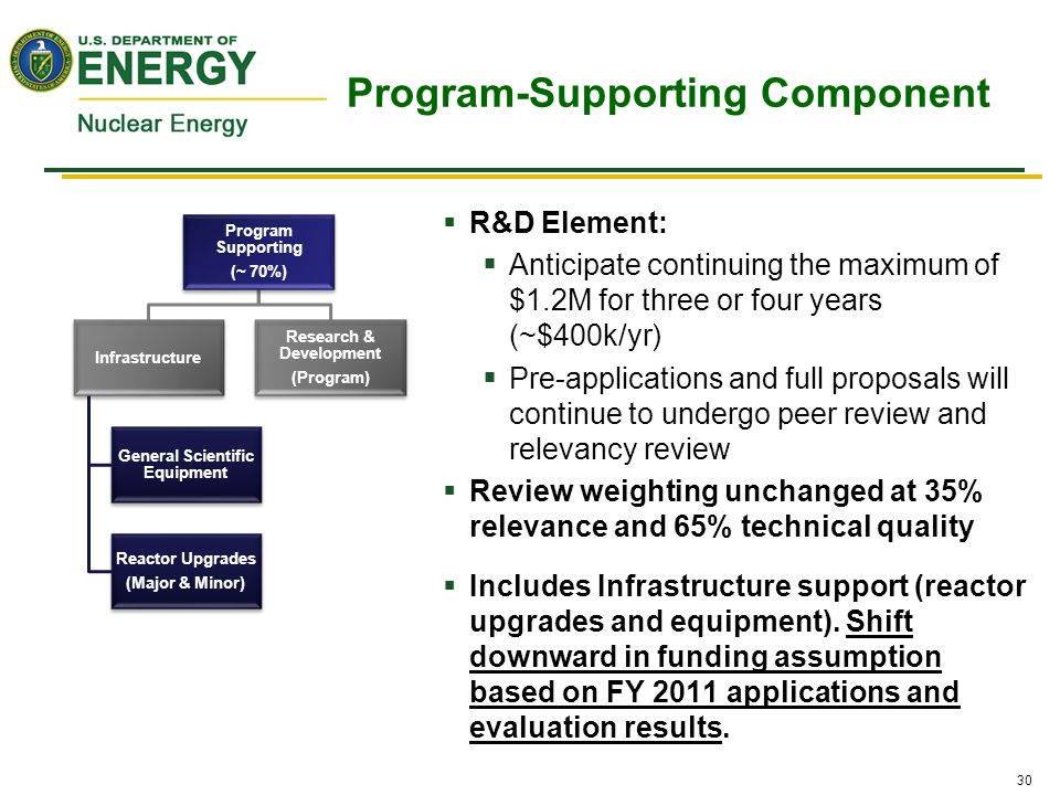 30  R&D Element:  Anticipate continuing the maximum of $1.2M for three or four years (~$400k/yr)  Pre-applications and full proposals will continue