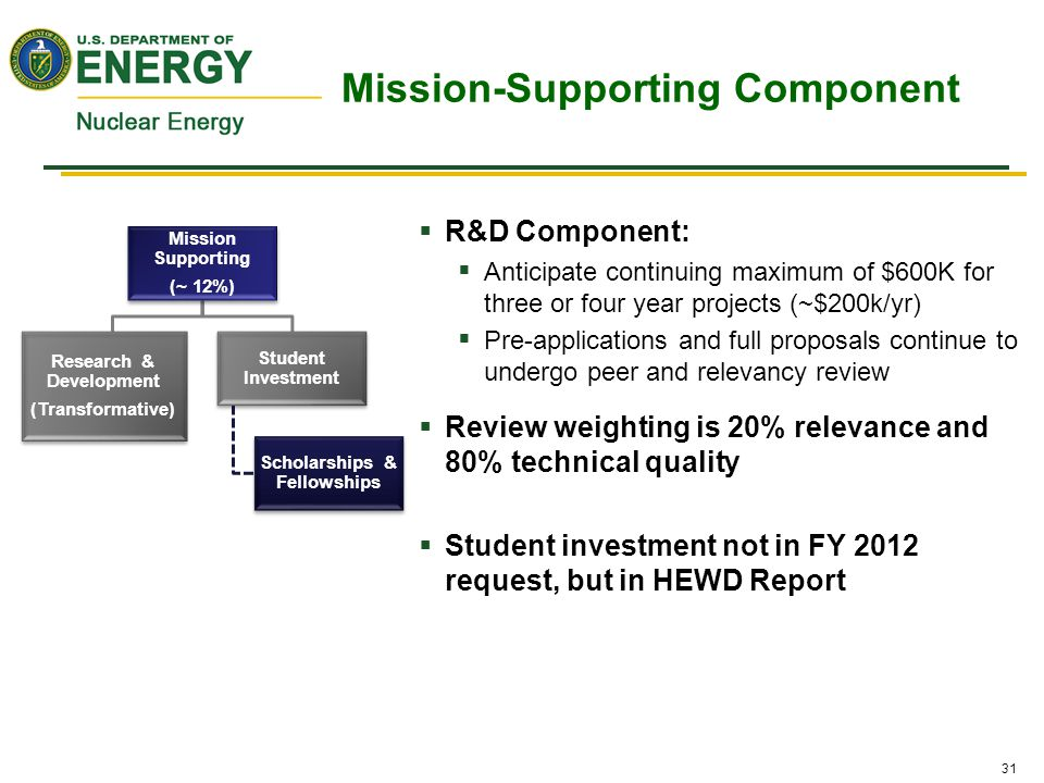 31  R&D Component:  Anticipate continuing maximum of $600K for three or four year projects (~$200k/yr)  Pre-applications and full proposals continu