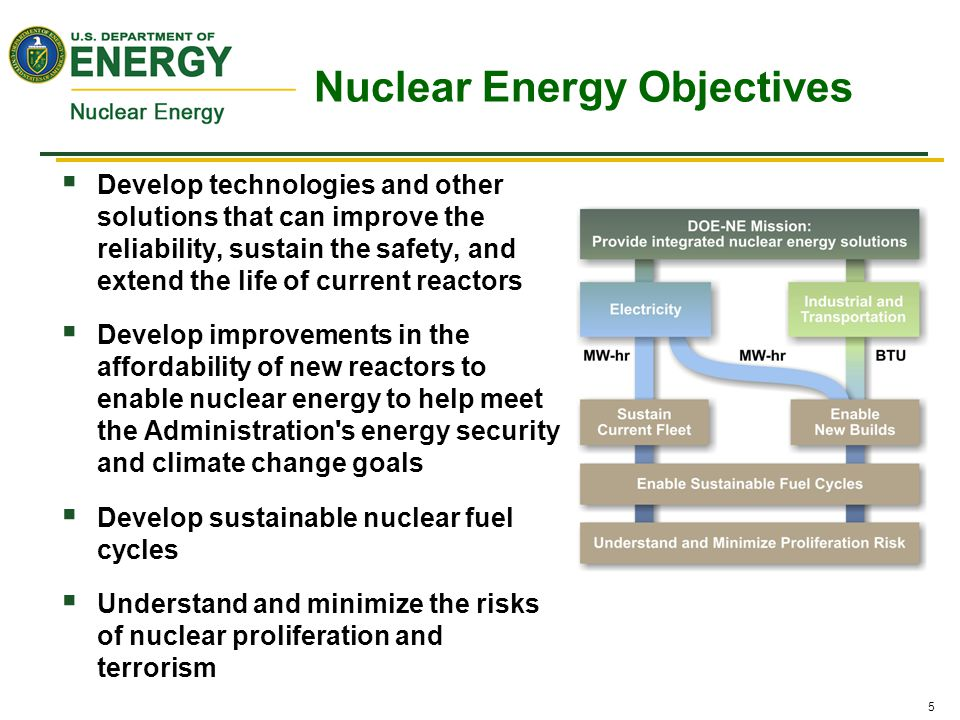 5  Develop technologies and other solutions that can improve the reliability, sustain the safety, and extend the life of current reactors  Develop improvements in the affordability of new reactors to enable nuclear energy to help meet the Administration s energy security and climate change goals  Develop sustainable nuclear fuel cycles  Understand and minimize the risks of nuclear proliferation and terrorism Nuclear Energy Objectives