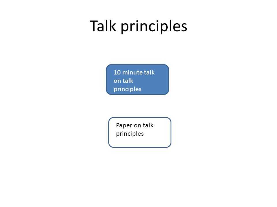 Talk principles 10 minute talk on talk principles Paper on talk principles