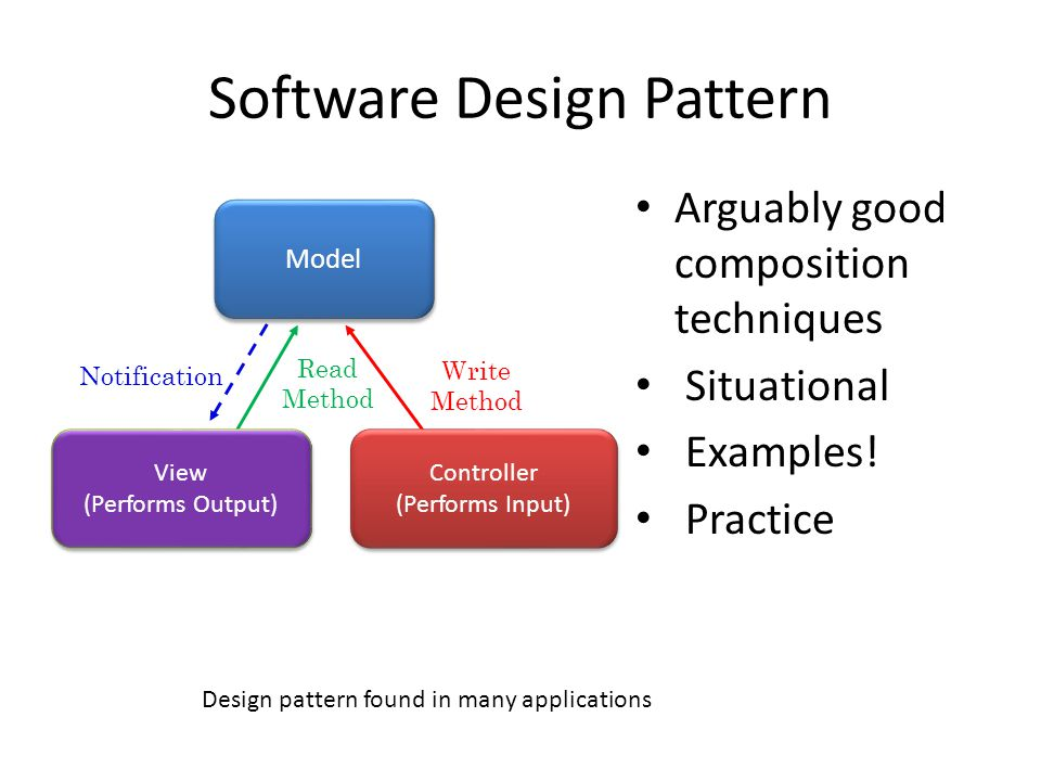 Software Design Pattern Arguably good composition techniques Situational Examples.