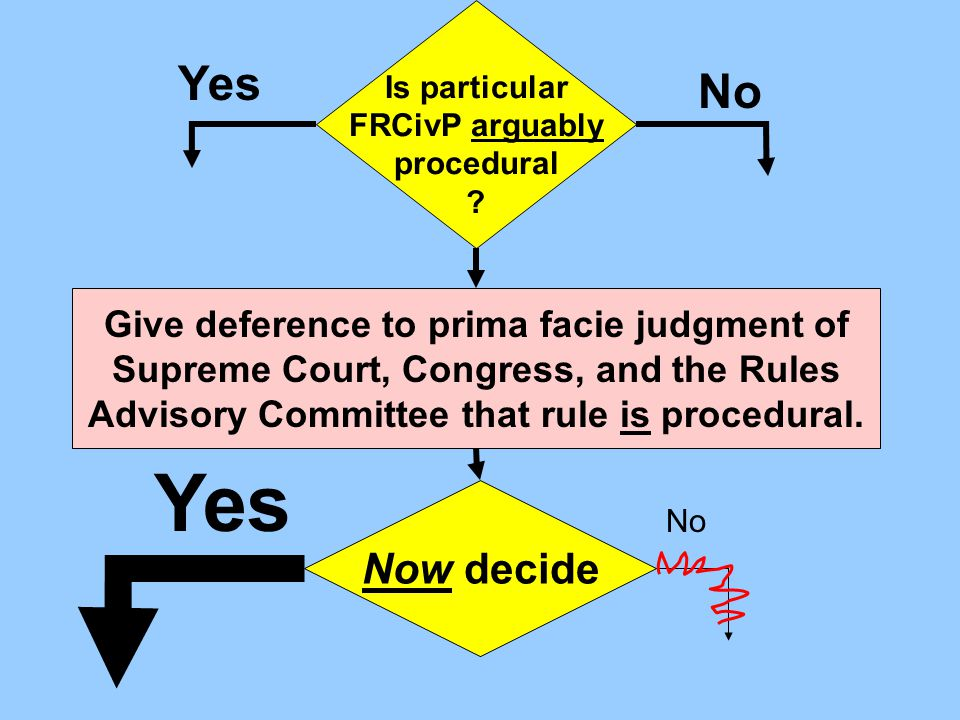 Is particular FRCivP arguably procedural .
