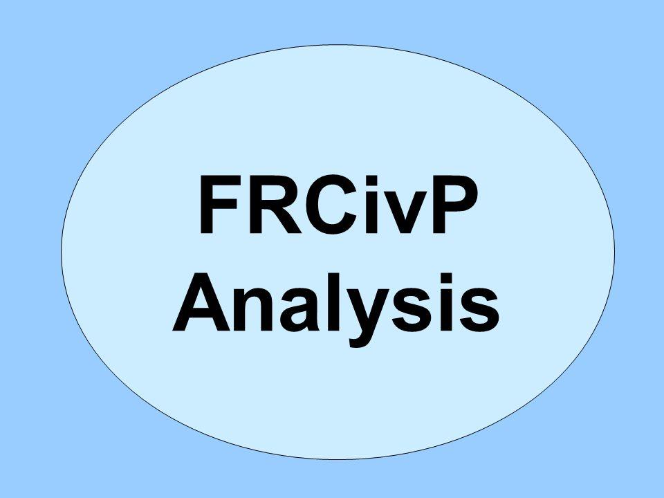 FRCivP Analysis