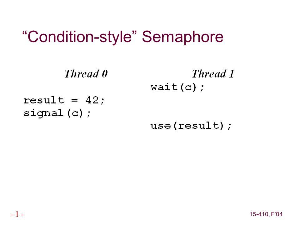15-410, F'04 - 1 - Condition-style Semaphore