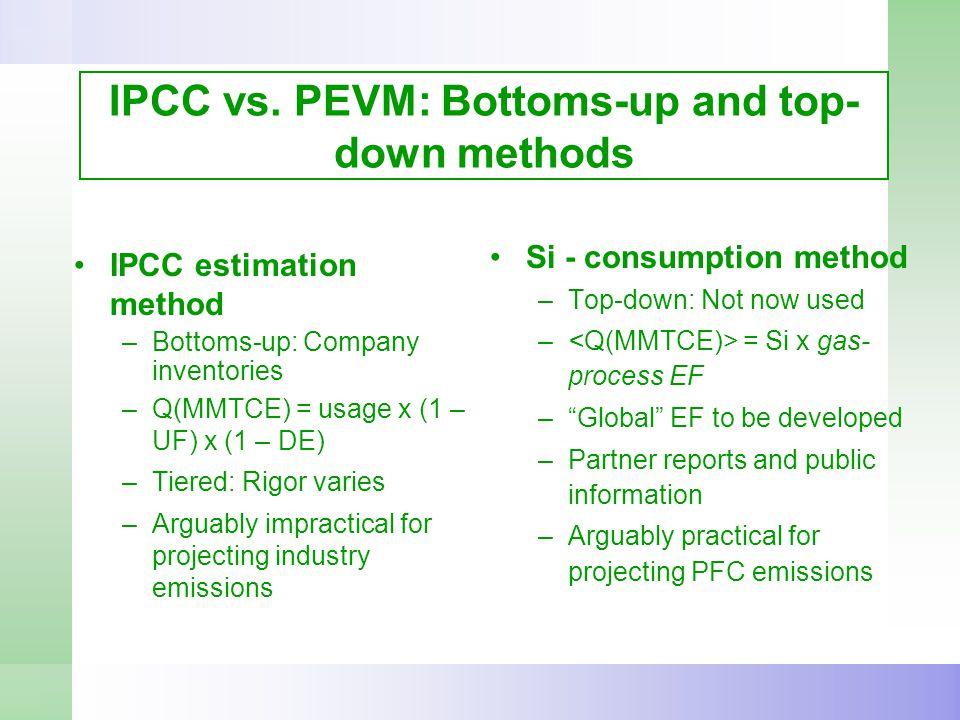 IPCC vs.