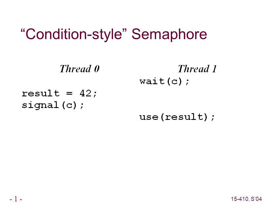 """15-410, S'04 - 1 - """"Condition-style"""" Semaphore"""