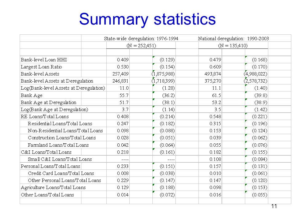 Summary statistics 11
