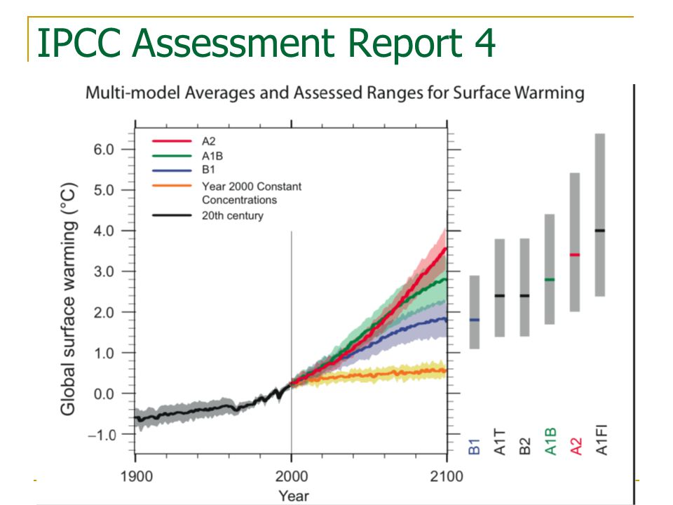 IPCC Assessment Report 4