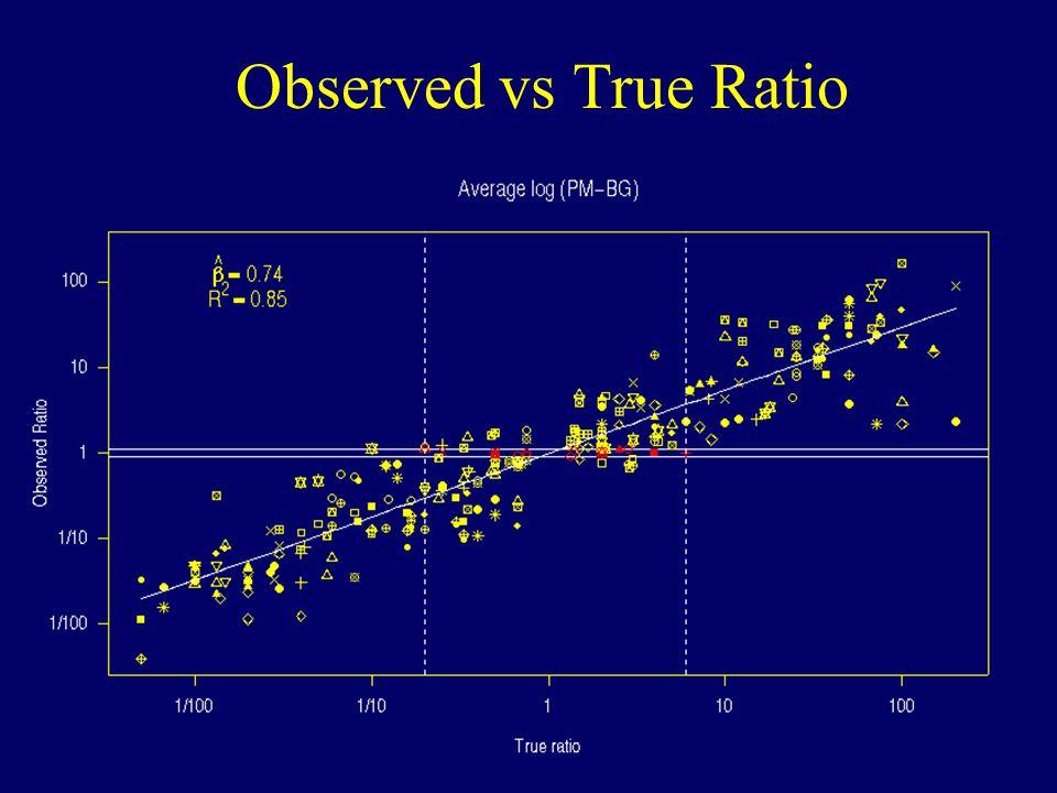Observed vs True Ratio