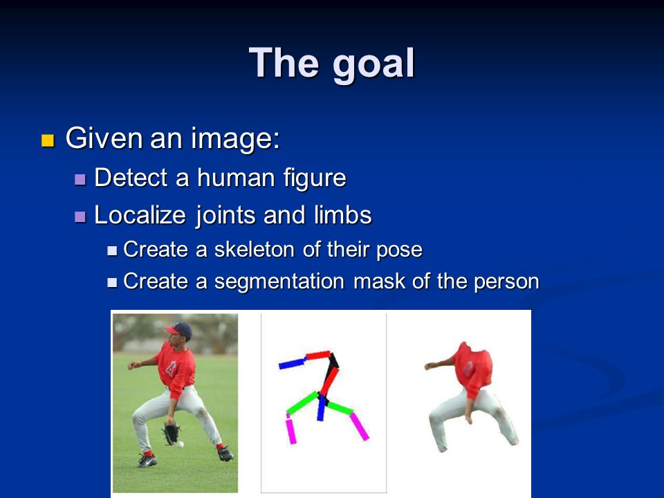 The goal Given an image: Given an image: Detect a human figure Detect a human figure Localize joints and limbs Localize joints and limbs Create a skeleton of their pose Create a skeleton of their pose Create a segmentation mask of the person Create a segmentation mask of the person