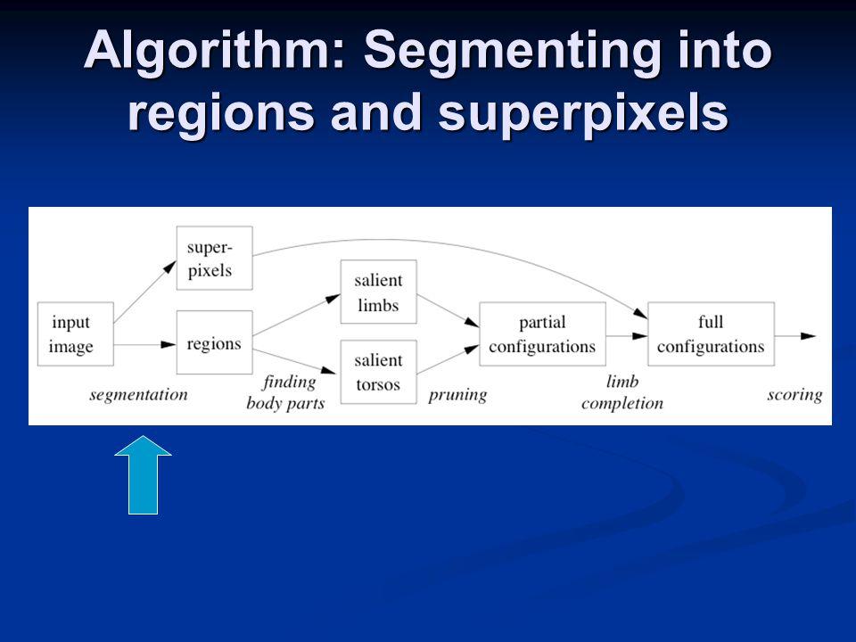 Algorithm: Segmenting into regions and superpixels