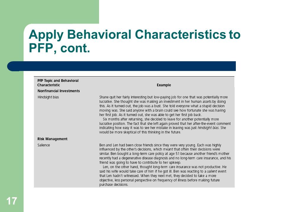 17 Apply Behavioral Characteristics to PFP, cont.