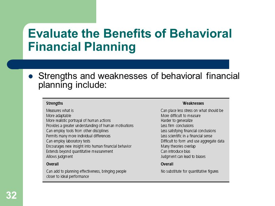 32 Evaluate the Benefits of Behavioral Financial Planning Strengths and weaknesses of behavioral financial planning include: