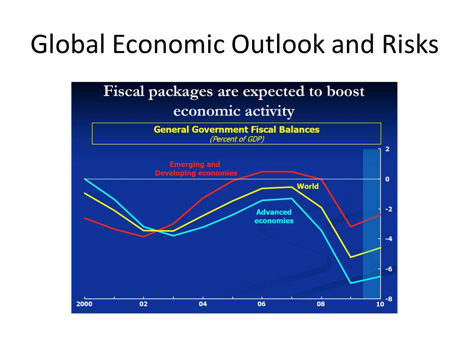 Global Economic Outlook and Risks