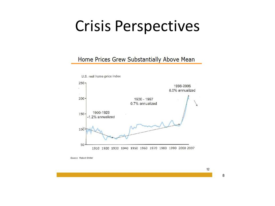 Crisis Perspectives