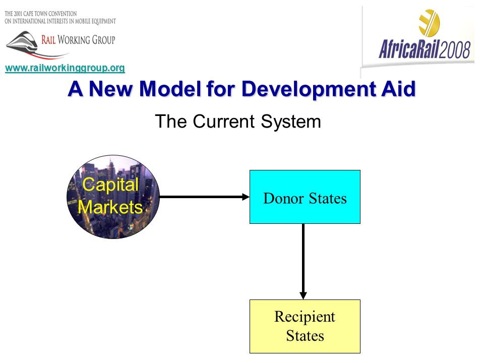 The Current System Capital Markets A New Model for Development Aid www.railworkinggroup.org Donor States Recipient States Capital Markets