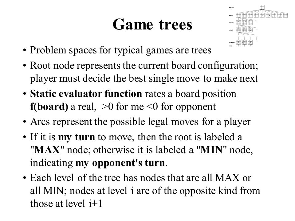 Game trees Problem spaces for typical games are trees Root node represents the current board configuration; player must decide the best single move to