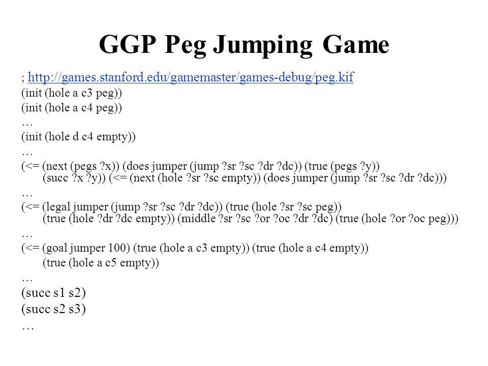 GGP Peg Jumping Game ; http://games.stanford.edu/gamemaster/games-debug/peg.kif http://games.stanford.edu/gamemaster/games-debug/peg.kif (init (hole a