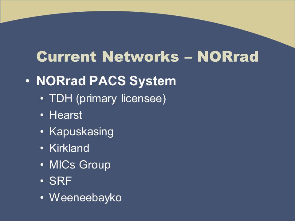 Current Networks – NORrad NORrad PACS System TDH (primary licensee) Hearst Kapuskasing Kirkland MICs Group SRF Weeneebayko