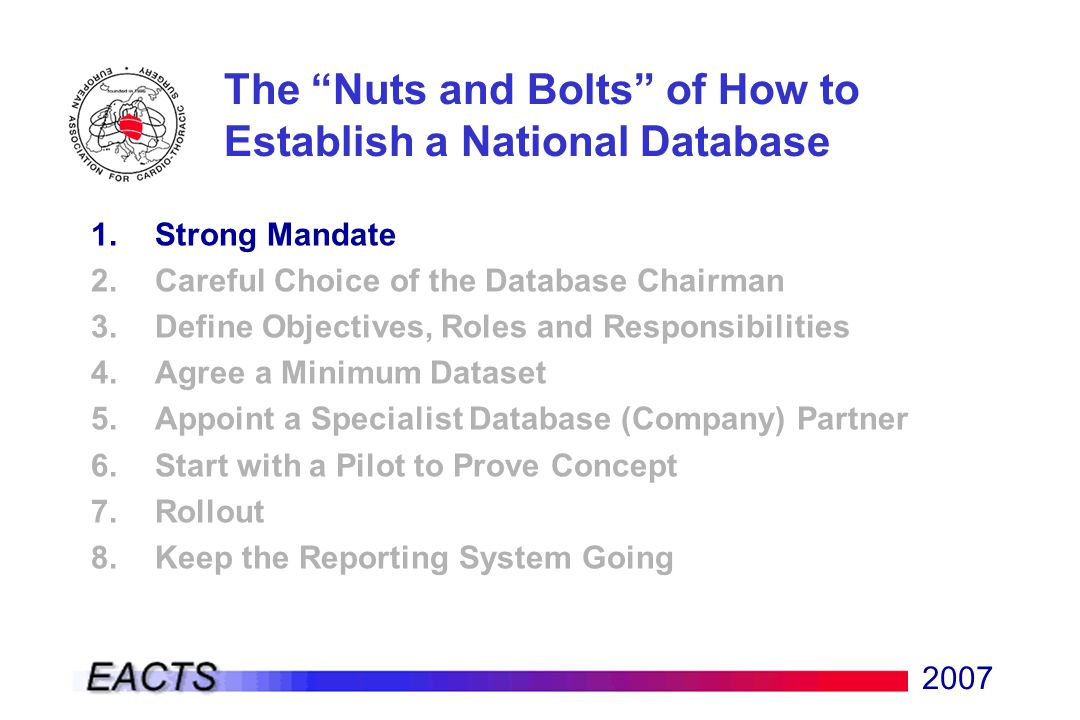 2007 The Nuts and Bolts of How to Establish a National Database 1.Strong Mandate 2.Careful Choice of the Database Chairman 3.Define Objectives, Roles and Responsibilities 4.Agree a Minimum Dataset 5.Appoint a Specialist Database (Company) Partner 6.Start with a Pilot to Prove Concept 7.Rollout 8.Keep the Reporting System Going