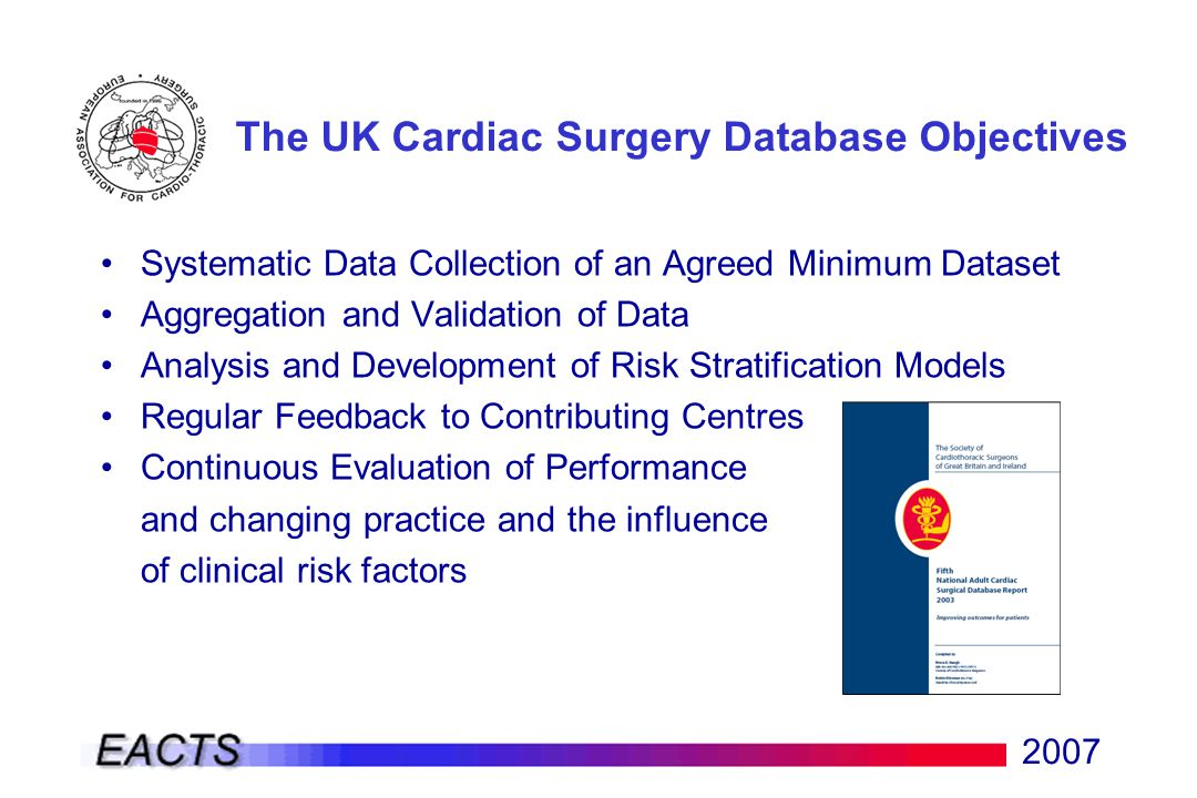 2007 The UK Cardiac Surgery Database Objectives Systematic Data Collection of an Agreed Minimum Dataset Aggregation and Validation of Data Analysis and Development of Risk Stratification Models Regular Feedback to Contributing Centres Continuous Evaluation of Performance and changing practice and the influence of clinical risk factors