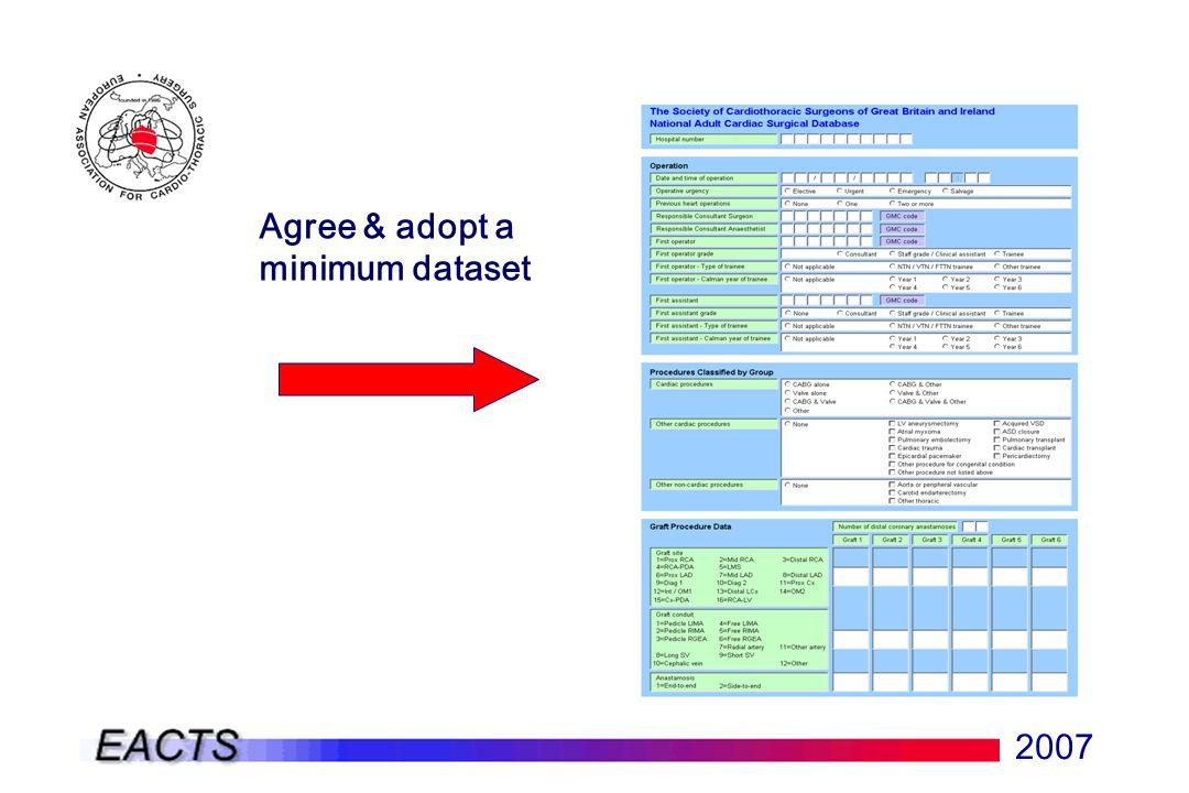 2007 Agree & adopt a minimum dataset