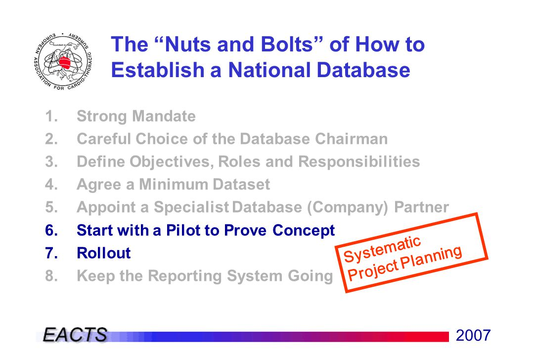 2007 The Nuts and Bolts of How to Establish a National Database 1.Strong Mandate 2.Careful Choice of the Database Chairman 3.Define Objectives, Roles and Responsibilities 4.Agree a Minimum Dataset 5.Appoint a Specialist Database (Company) Partner 6.Start with a Pilot to Prove Concept 7.Rollout 8.Keep the Reporting System Going Systematic Project Planning
