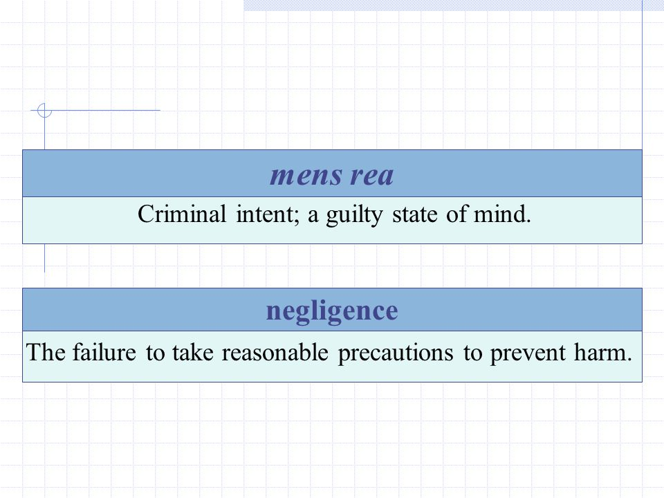 11 mens rea Criminal intent; a guilty state of mind.